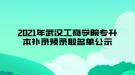 2021年武汉工商学院专升本补录预录取名单公示