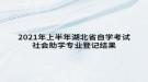 2021年上半年湖北省自学考试社会助学专业登记结果