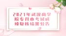 2021年武汉商学院专升本考试成绩复核结果公告