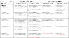 上海财经大学2021年4月自考各专业课程考试日程安排表