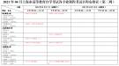 2021年4月上海自考各专业课程考试日程安排表(第二周)