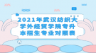 2021年武汉纺织大学外经贸学院专升本招生专业对照表