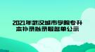 2021年武汉城市学院专升本补录拟录取名单公示