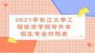 2021年武汉工程大学邮电与信息工程学院专升本招生专业对照表
