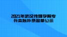 2021年武汉传媒学院专升本拟补录名单公示