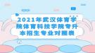 2021年武汉体育学院体育科技学院专升本招生专业对照表