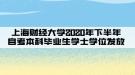 上海财经大学2020年下半年自考本科毕业生学士学位发放的通知