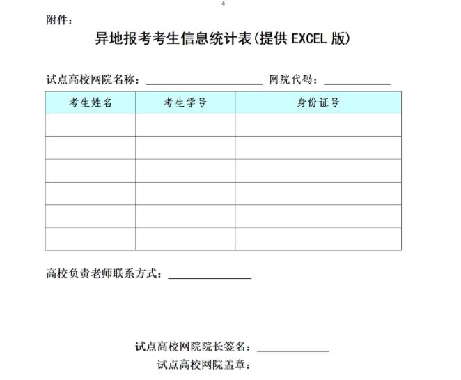 远程教育统考异地考生信息统计表