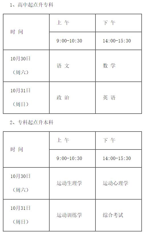 考试科目及考试时间