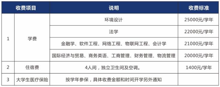 武汉学院专升本收费标准