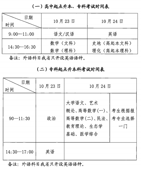 考试时间安排表
